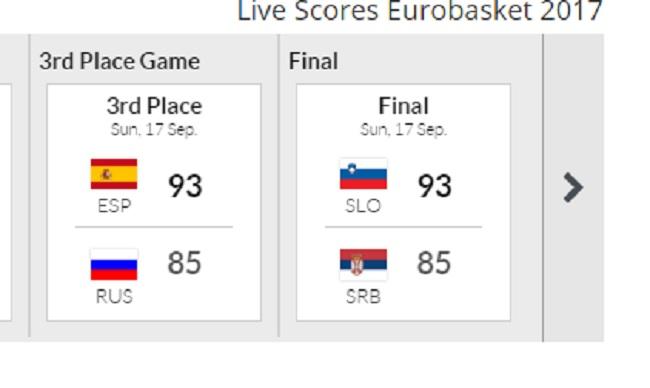 Το απίστευτο στατιστικό στοιχείο του Ευρωμπάσκετ!