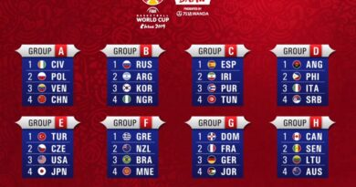 Με Βραζιλία, Μαυροβούνιο και Νέα Ζηλανδία στον 6ο όμιλο η Ελλάδα στο Παγκόσμιο Κύπελλο…