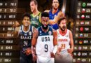 """""""Σκαρφάλωσε"""" πάνω από τη Γαλλία η Ελλάδα στην κατάταξη της FIBA"""