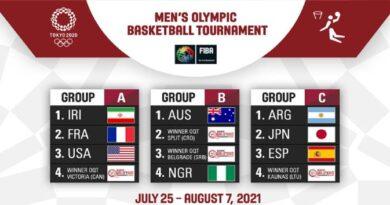 Το πρόγραμμα του μπάσκετ στους Ολυμπιακούς Αγώνες